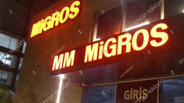 Migros Tabelası